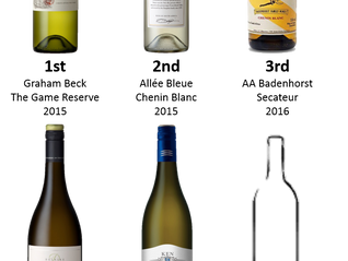 Results - Top6 Chenin Blanc tasting on 4th November