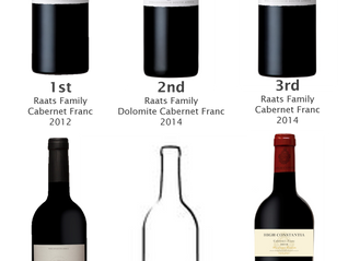 Results - Top6 Cabernet Franc tasting on 9th December