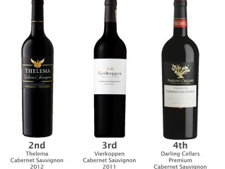 Results - Top6 Cabernet Sauvignon tasting on 11th November