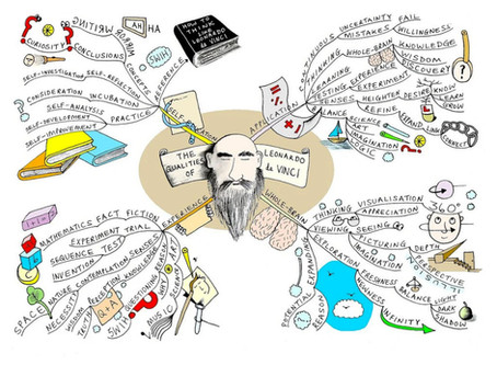 Get Unstuck and Expand Your Creativity Using the Mind-mapping Method