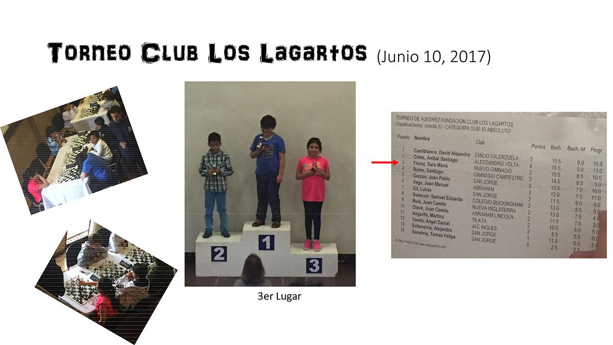 Victorias Ajedrez Escolar Juan Pablo y Sara Maria Flores-9 copy