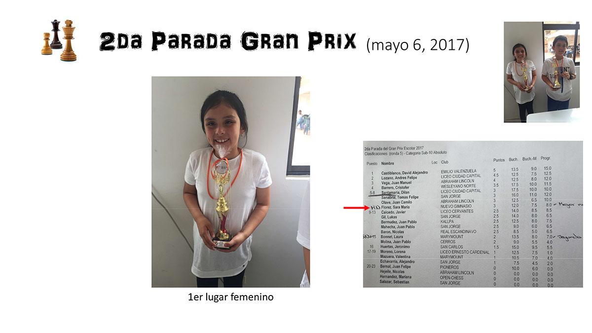 Victorias Ajedrez Escolar Juan Pablo y Sara Maria Flores-7 copy