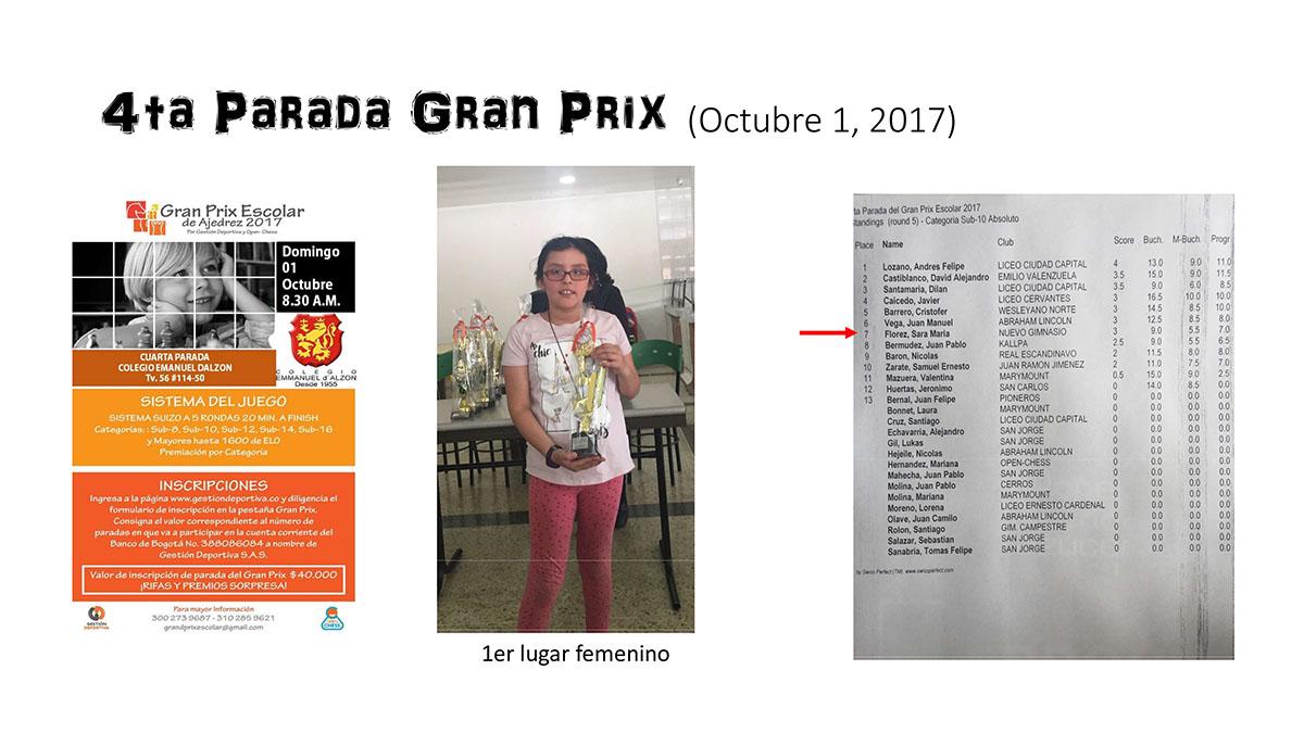 Victorias Ajedrez Escolar Juan Pablo y Sara Maria Flores-10 copy