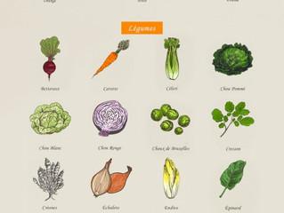 Fruits et légumes pour Mars