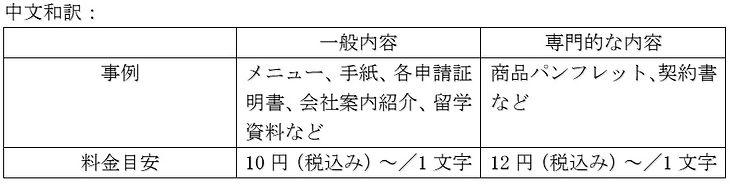 中文和訳20181115.jpg