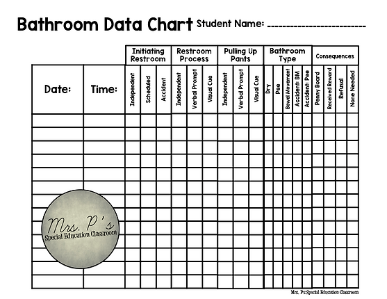 Using Google Forms for Classroom Data Collection | mrspspedclass