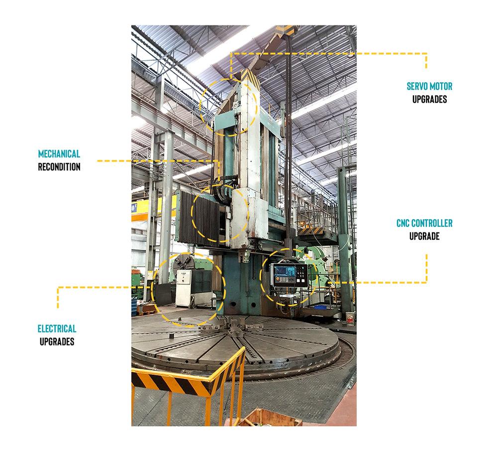 CNC Machine tools upgrade-retrofit-overhaul
