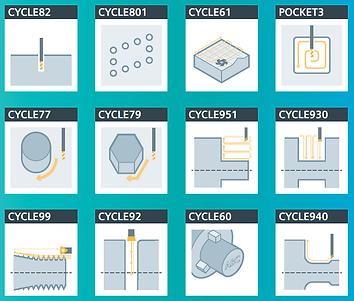 Siemens CNC cycle