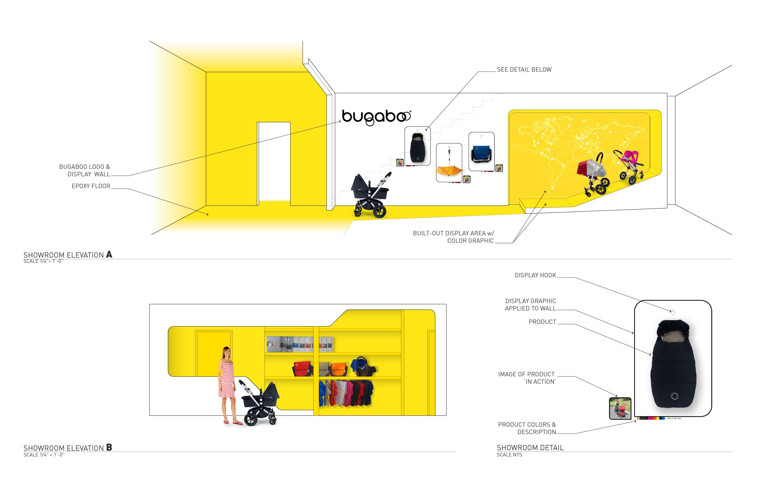 Bugaboo Concept Store 08