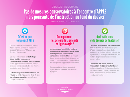 Digital Competition Café-The French Apple App Tracking Transparency (ATT) case