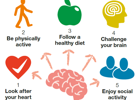 Exercise Can Help Lower Your Risk #LetsTalkAboutDementia