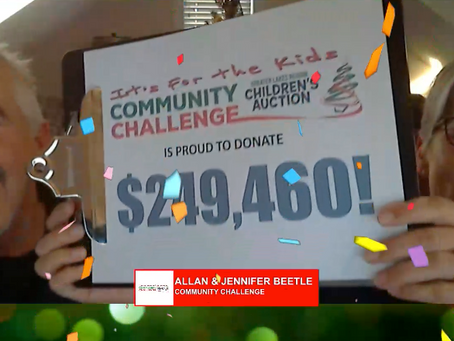 $249,460 from the Children's Auction Community Challenge Teams!