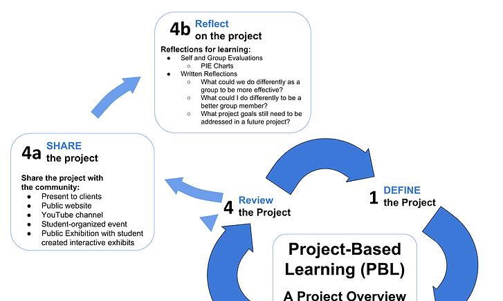 REVIEW framework.png