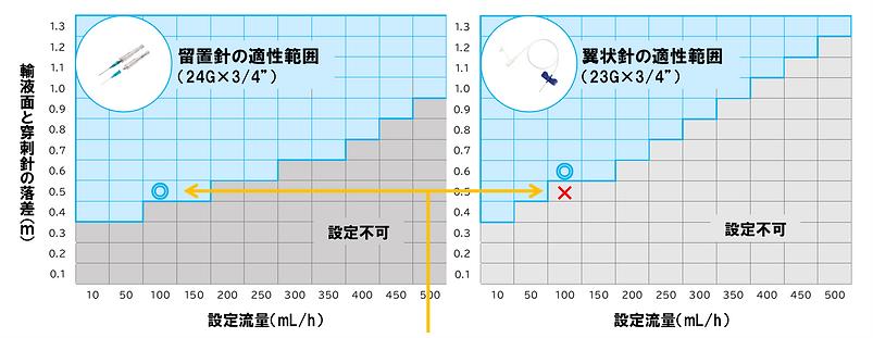 限界流量説明B.png