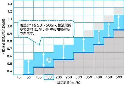 %E8%A1%80%E7%AE%A1%E5%A4%96%E6%BC%8F%E5%