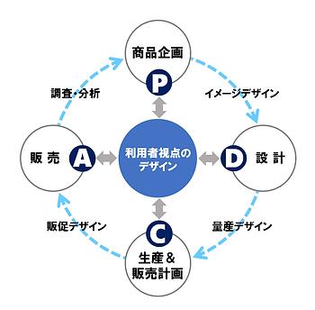 図2B.png