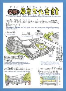 Itaru Mizoguchiさんが描かれた東京文化会館のリーフレットがわかりやすくて素敵!インテリアコーディネーターのブログ