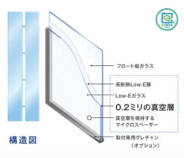 マンションリフォーム実例 窓ガラスの断熱を実体験した本音トーク