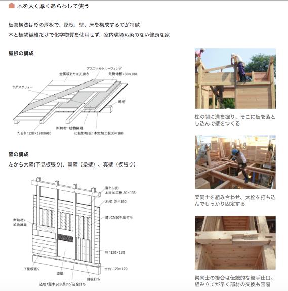 木造の仮設住宅を岡山に訪ねたブログ。板倉建築工法。