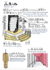 東京文化会館の小ホールの図解。とてもわかりやすくて好きです。インテリアコーディネーターのブログ