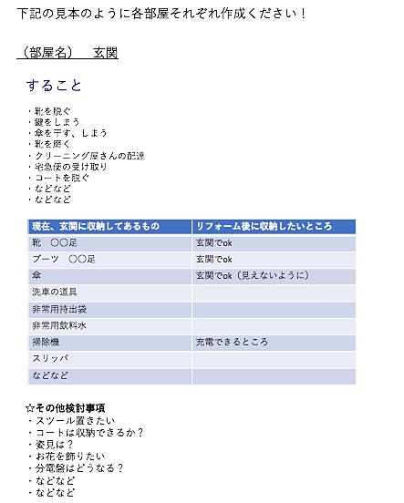 マンションビフォーアフター 収納リストの実例とお客様の経験談。