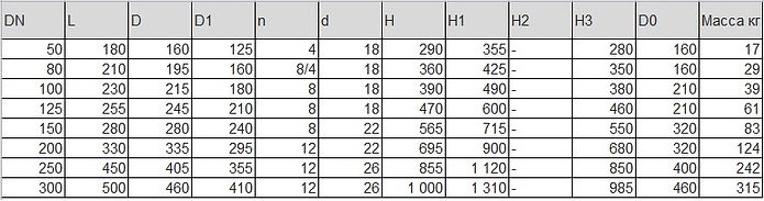 таблица 30с941нж.jpg
