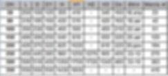 30с15нж таблица.jpg