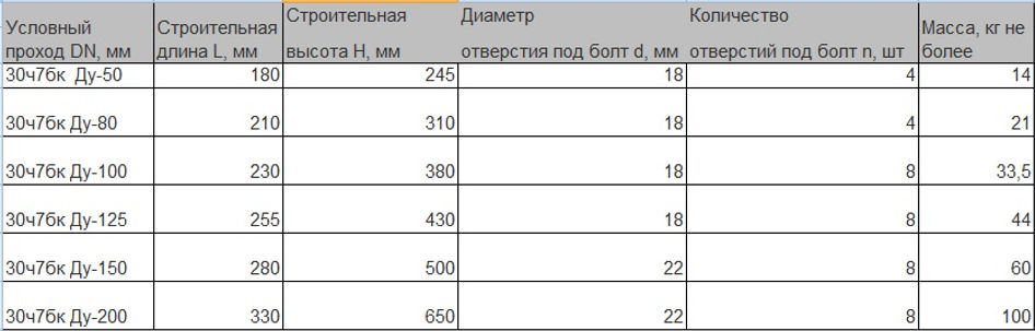 30ч7бк таблица.jpg