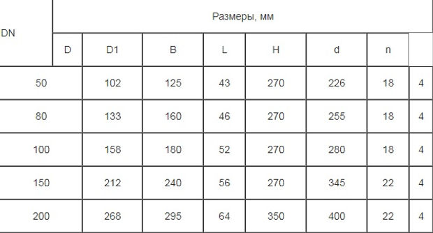 Затвор Семёнов таблица.jpg