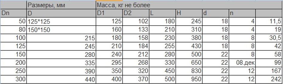 31ч6бр таблица.jpg