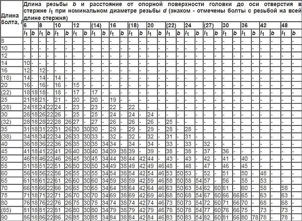 таблица 2.1.jpg