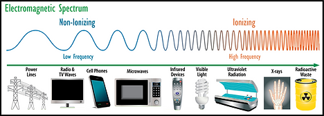 ELECTROMAGTNETIC SPECTRUM GRAPHIC.png