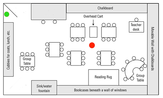 Classroom Layout - distant WAP.png