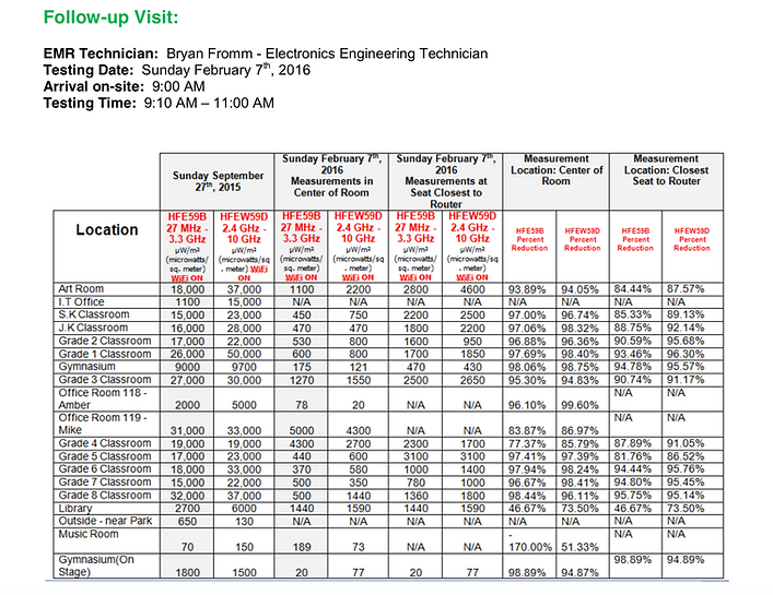 Linbrook reductions.png