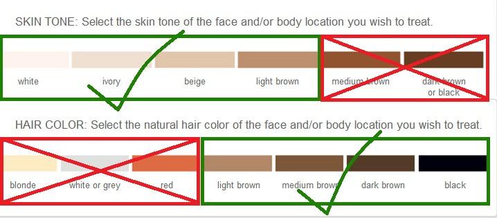 Home IPL hair and skin colour Evolve Dianella
