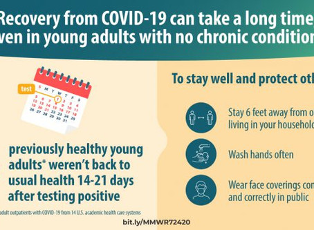CDC acknowledges LongCovid