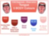 Tongue-body-colours-TCM-diagnosis.png