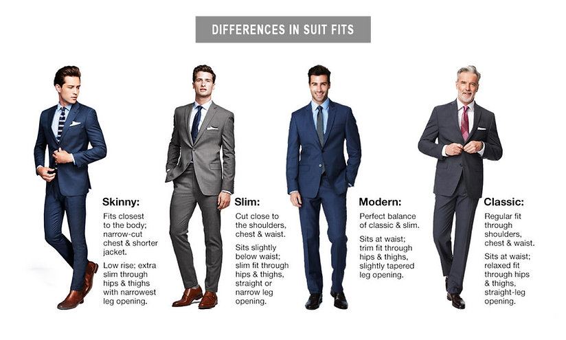 different-suit-fits-skinny-vs-slim-vs-mo