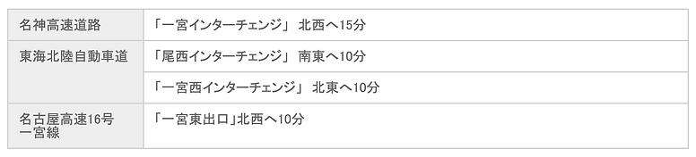 スクリーンショット 2019-02-08 10.34.55.png