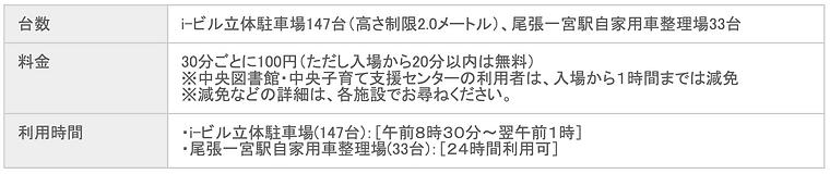 スクリーンショット 2019-02-08 10.35.01.png