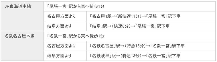 スクリーンショット 2019-02-08 10.34.49.png