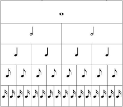 Solfège rythmique Initiation