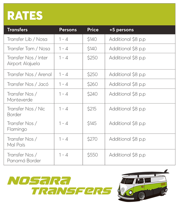 RATES-01.png