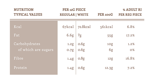 Nutritional Info - Bars-02.png