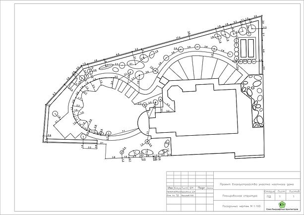 Посадочный чертеж или план котлованов