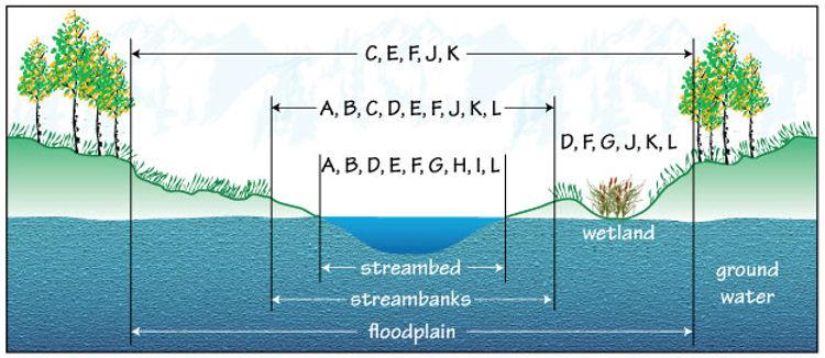 floodplain-graphic.jpg