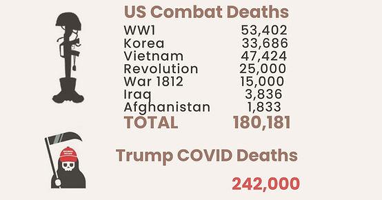 Trump%20Deaths%20Oct_edited.jpg