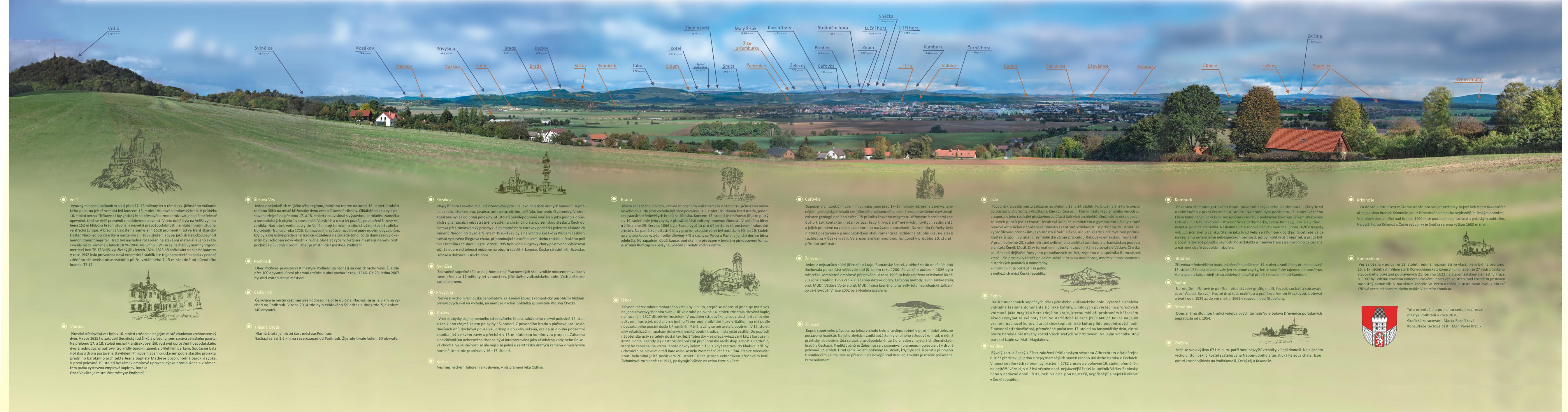 Výhled panoramata z Veliše 4x1m