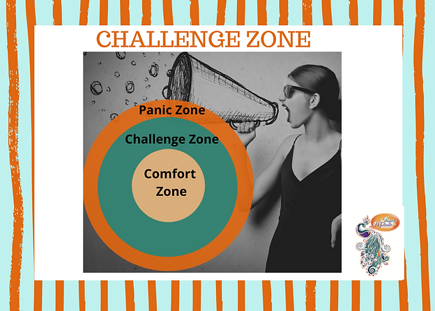 Challenge Zone.png
