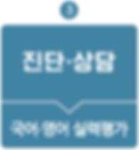 JMD컨설팅_문의순서3.png